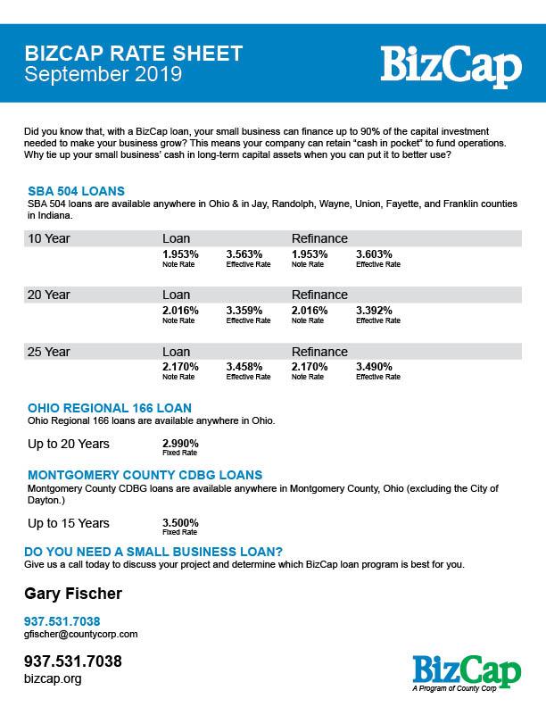 RizCap Rate Sheet